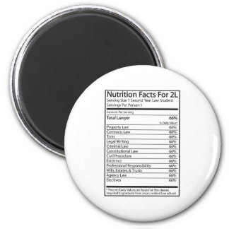 Nutrition Facts For A 2L Magnet