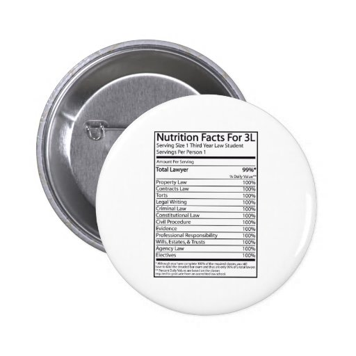 Nutrition Facts For A 3L Pinback Button
