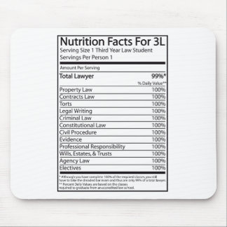 Nutrition Facts For A 3L Mouse Pad