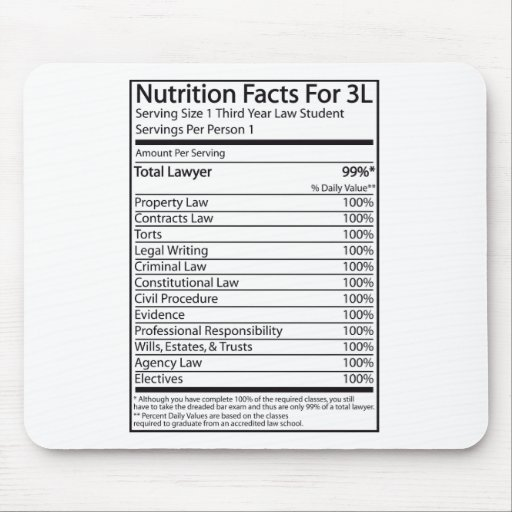 Nutrition Facts For A 3L Mouse Mat