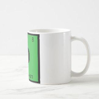O - Objectivism Philosophy Chemistry Symbol Coffee Mug