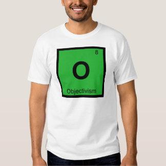 O - Objectivism Philosophy Chemistry Symbol Tees