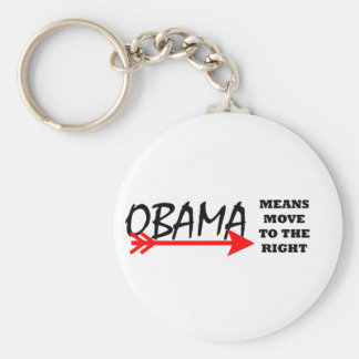 OBAMA Means Move To The Right The MUSEUM Zazzle Key Chains