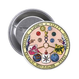 Occultum 6 Cm Round Badge