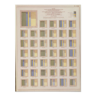Occupations, School Attendance, US Lithograph Poster