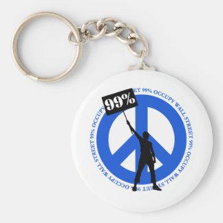 Occupy Wallstreet Key Chains