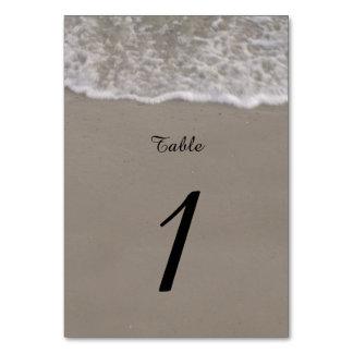 Ocean Tide Table Number