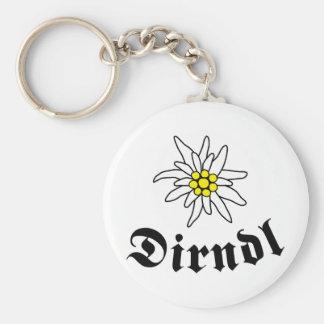 Octoberfest Dirndl Key Chains