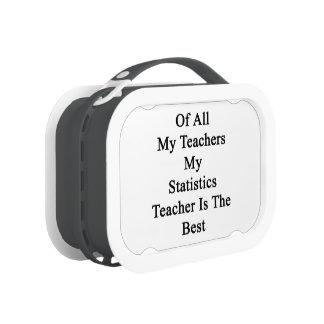 Of All My Teachers My Statistics Teacher Is The Be Lunch Box