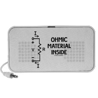 Ohmic Material Inside Ohm s Law Notebook Speaker
