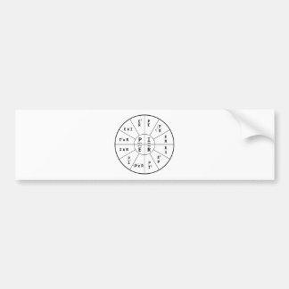 Ohm's Law for DC Bumper Sticker
