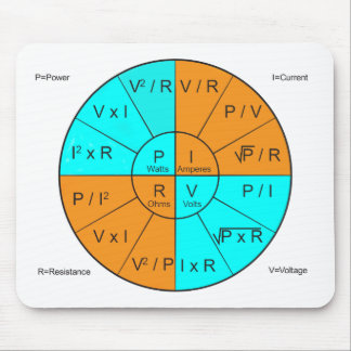 Ohm's Law Wheel Mouse Pad