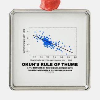 Okun's Rule Of Thumb (Linear Regression Economics) Metal Ornament
