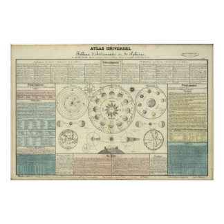 Old Celestial Atlas Circa 1700s Poster
