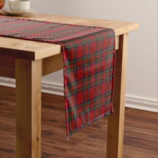 Old Scottish Clan Stewart Royal Red Tartan Plaid