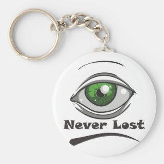 one eye key ring