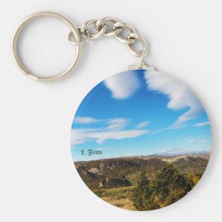 Oratino - portachiavi key ring