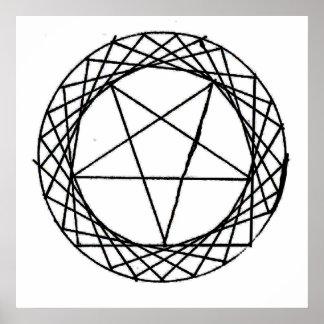 Order of the Setian Satanic Shivambu Logo Poster