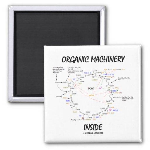 Organic Machinery Inside (Krebs Cycle) Fridge Magnet