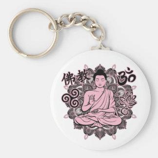Ornate Buddha Key Ring