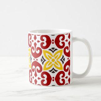 Ornatetile Coffee Mug