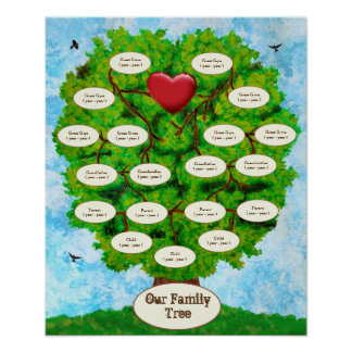 Our Family Tree Step Children Poster