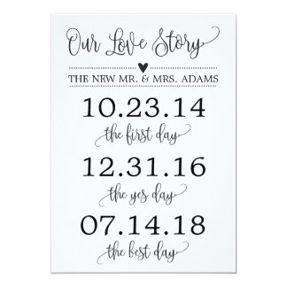 Our Love Story Timeline Wedding Sign Decor Card
