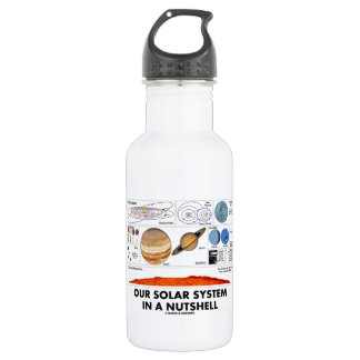 Our Solar System In A Nutshell 532 Ml Water Bottle