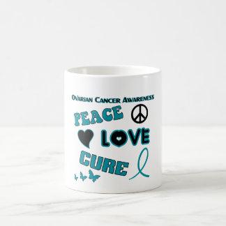 Ovarian Cancer Awareness Coffee Cup
