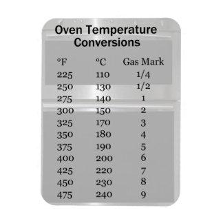 Oven Temperature Conversion Magnet