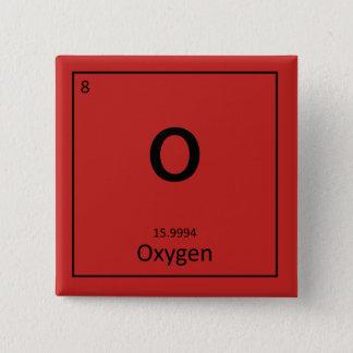 Oxygen Button