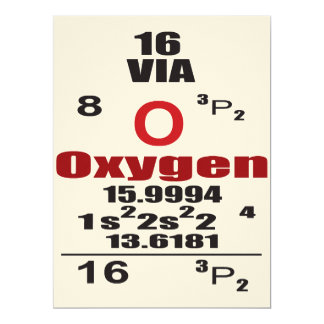 Oxygentees Dorm Life Periodic Table 17 Cm X 22 Cm Invitation Card