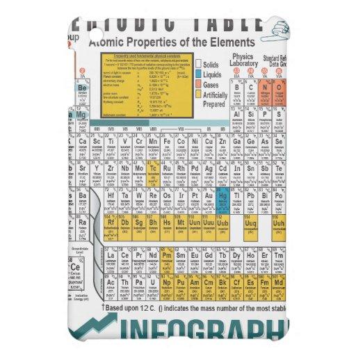 Oxygentees IPAD PERIODIC TABLE Case For The iPad Mini
