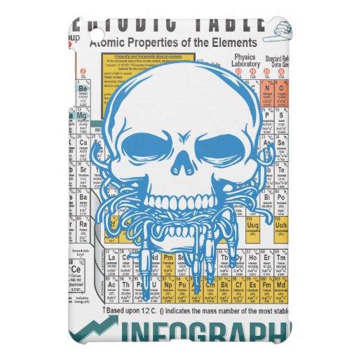 OXYGENTEES IPAD PERIODIC TABLE iPad MINI COVER