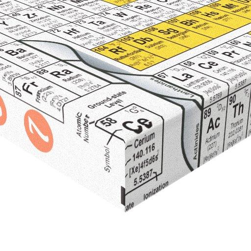 Oxygentees Periodic Table Canvas Prints