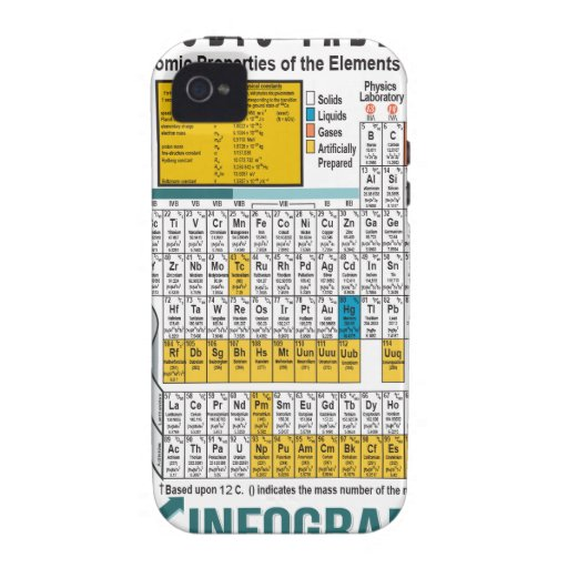 Oxygentees Periodic Table iPhone 4/4S Case