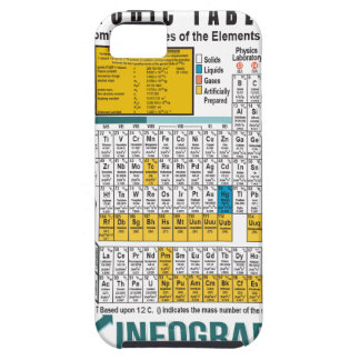 Oxygentees Periodic Table iPhone 5 Cover