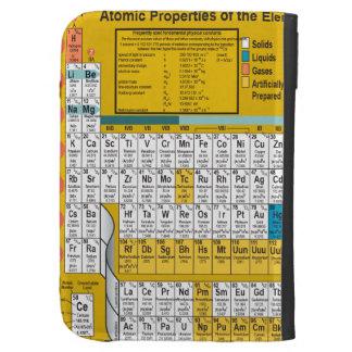 Oxygentees  Periodic Table Caseable Kindle Folio Kindle Folio Case