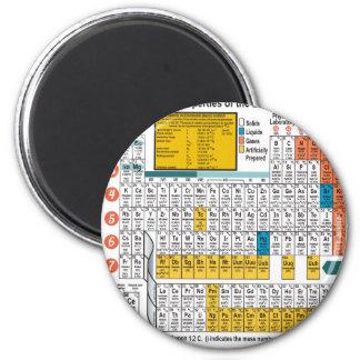 Oxygentees Periodic Table Fridge Magnet
