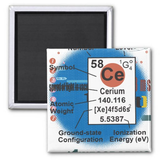 Oxygentees Periodic Table Fridge Magnets