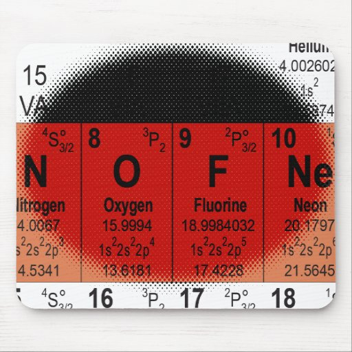 Oxygentees Periodic Table Mousepads