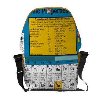 Oxygentees Periodic Table Rickshaw Messenger Bag