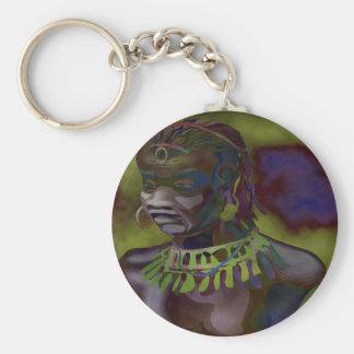 oya key ring