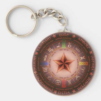 pagan calendar keychains