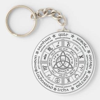 Pagan wheel of the Year Key Chain