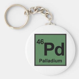 Palladium Keychain