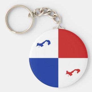 Panama Fisheye Banner Keychain