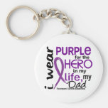 Pancreatic Cancer For My Hero My Dad 2