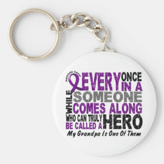 Pancreatic Cancer HERO COMES ALONG 1 Grandpa Key Ring