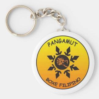 Pangamut Chaveiro Key Ring